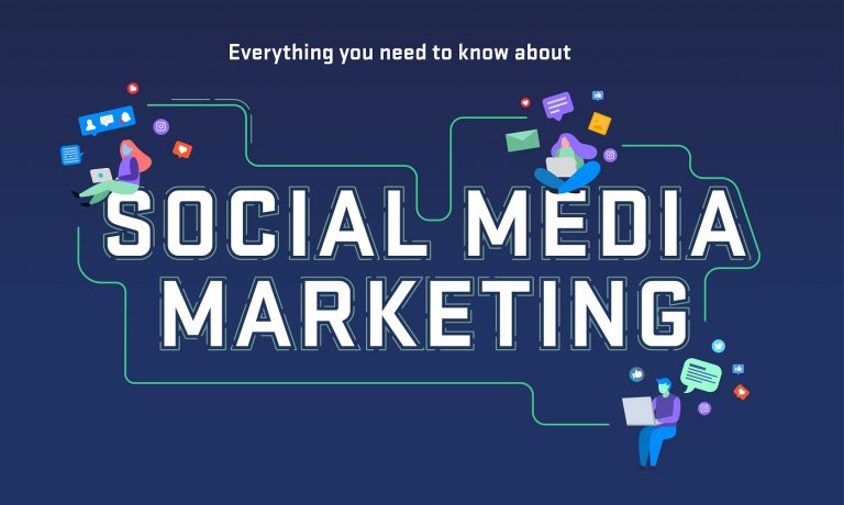 How to Build a Social Media Marketing Strategy